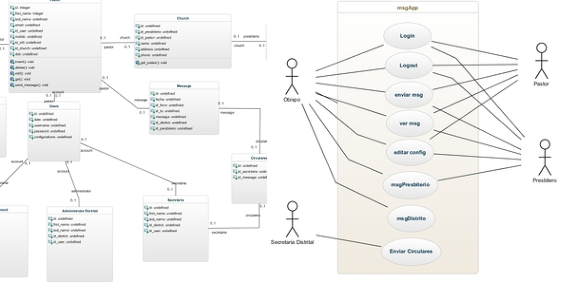 Featured uml modeler alex the genmymodel blog a snapshot of one of alexs public models class diagram and use case ccuart Images